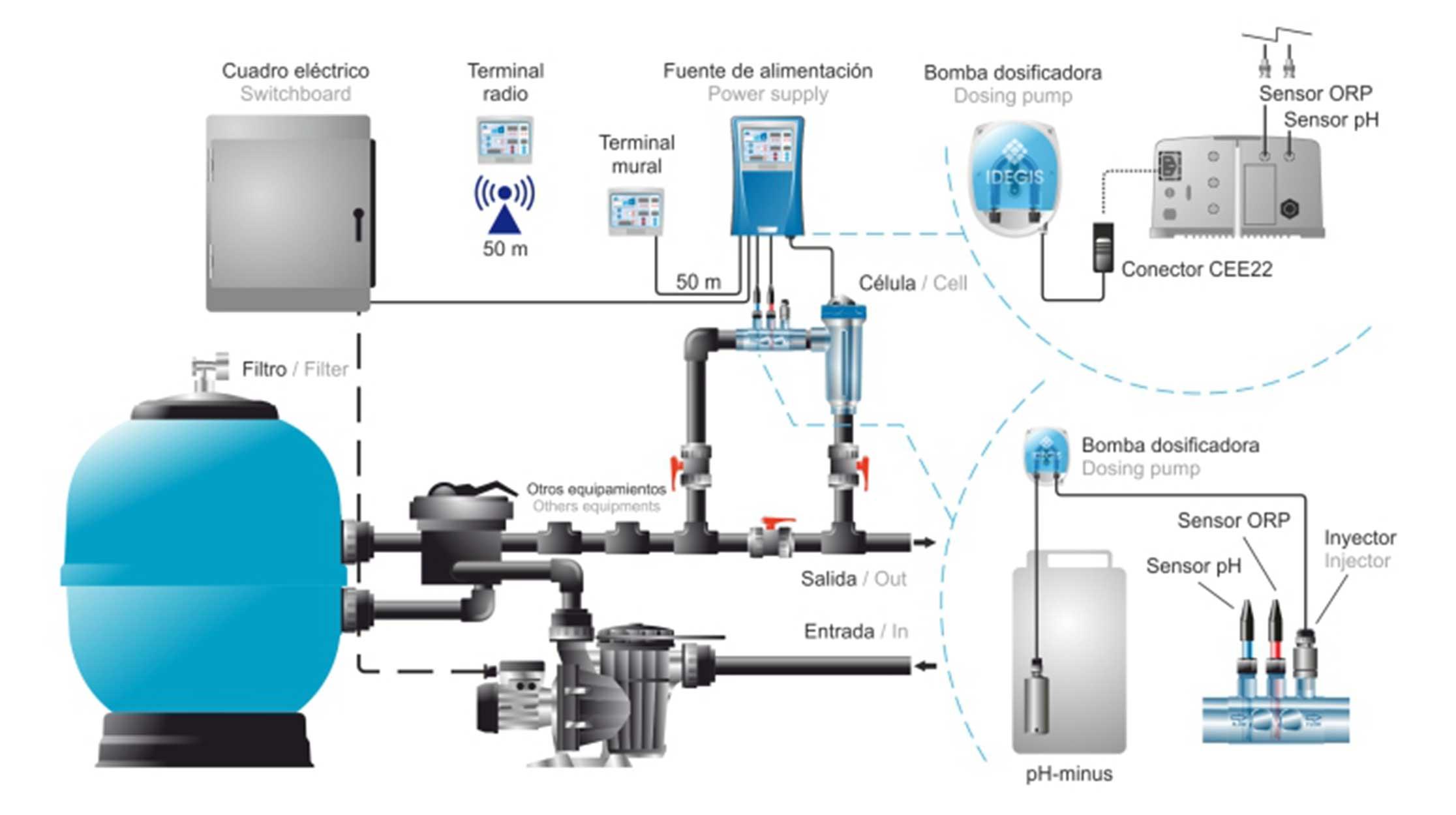 esquema funcionamiento de la electrólisis salina