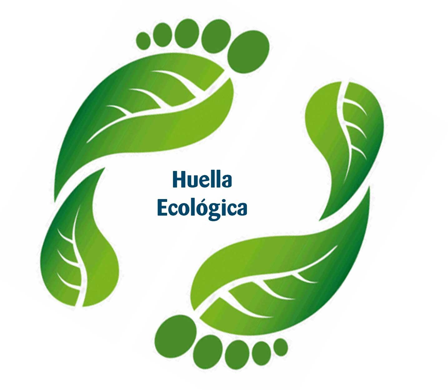 representación de la huella ecológica