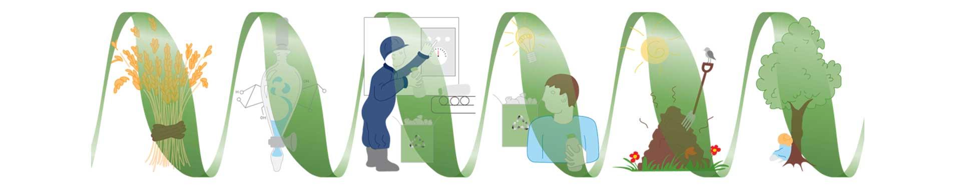 el análisis del ciclo de vida de la energía